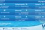 Sicilia: condizioni meteo-marine previste per sabato 19 giugno 2021
