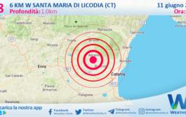 Sicilia: scossa di terremoto magnitudo 2.8 nei pressi di Santa Maria di Licodia (CT)