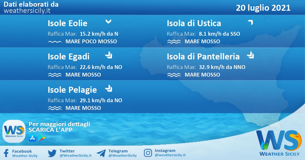 Sicilia, isole minori: condizioni meteo-marine previste per martedì 20 luglio 2021