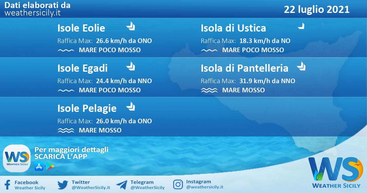 Sicilia, isole minori: condizioni meteo-marine previste per giovedì 22 luglio 2021