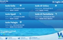 Sicilia, isole minori: condizioni meteo-marine previste per sabato 31 luglio 2021