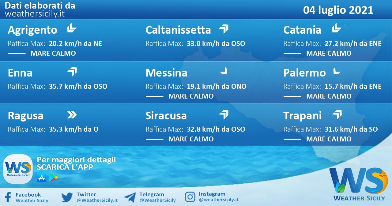 Sicilia: condizioni meteo-marine previste per domenica 04 luglio 2021
