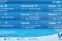 Sicilia: condizioni meteo-marine previste per giovedì 22 luglio 2021