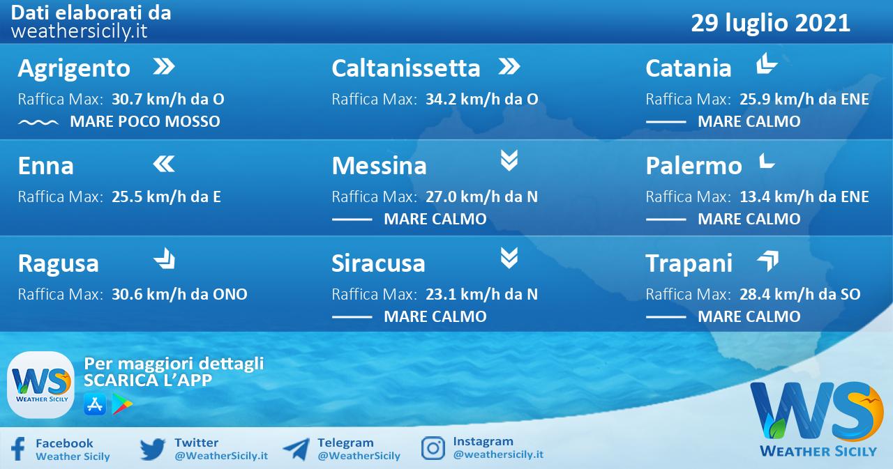 Sicilia: condizioni meteo-marine previste per giovedì 29 luglio 2021