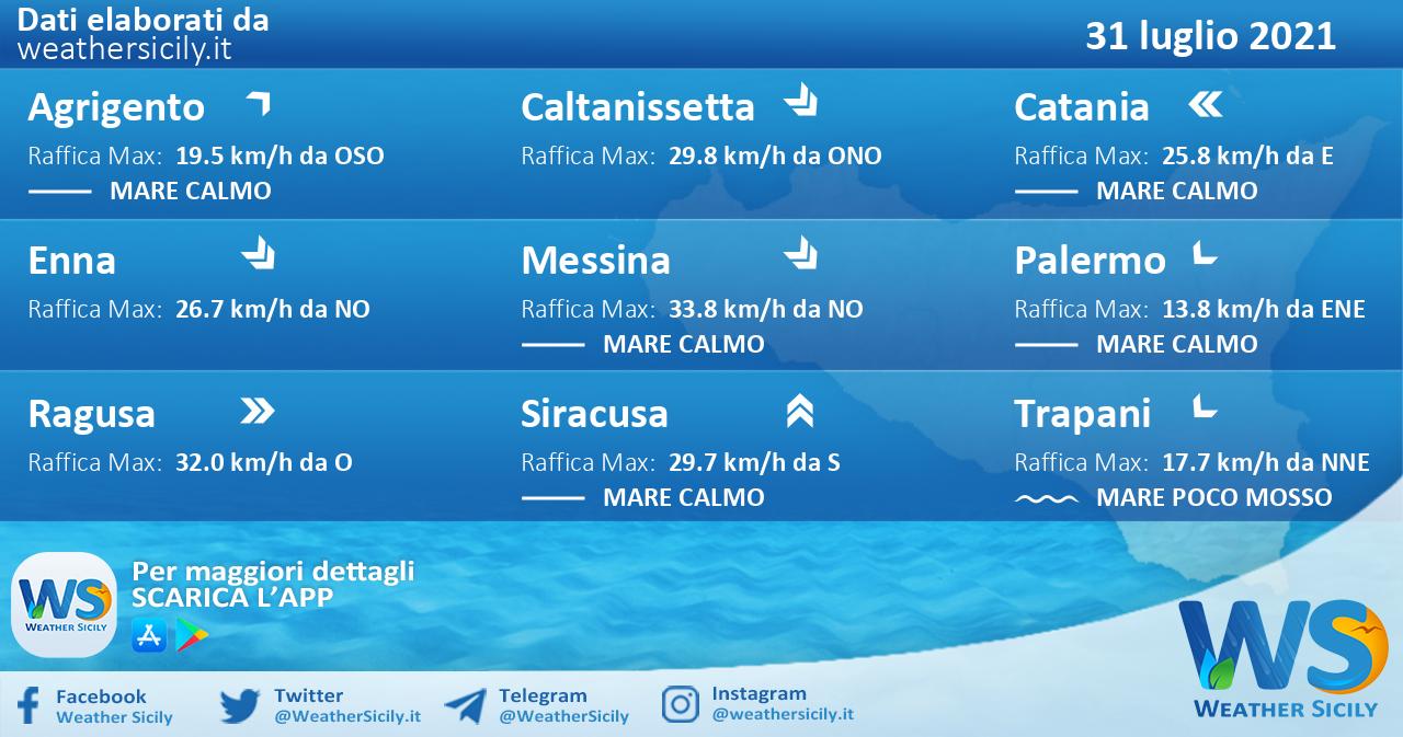 Sicilia: condizioni meteo-marine previste per sabato 31 luglio 2021