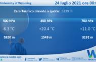 Sicilia: Radiosondaggio Trapani Birgi di sabato 24 luglio 2021 ore 00:00