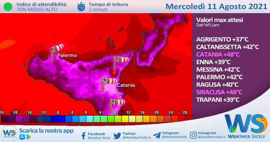 Caldo in Sicilia: in arrivo un mercoledì da record? Stimate punte di 48 gradi dai modelli di calcolo.