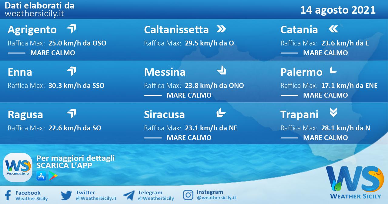 Sicilia: condizioni meteo-marine previste per sabato 14 agosto 2021