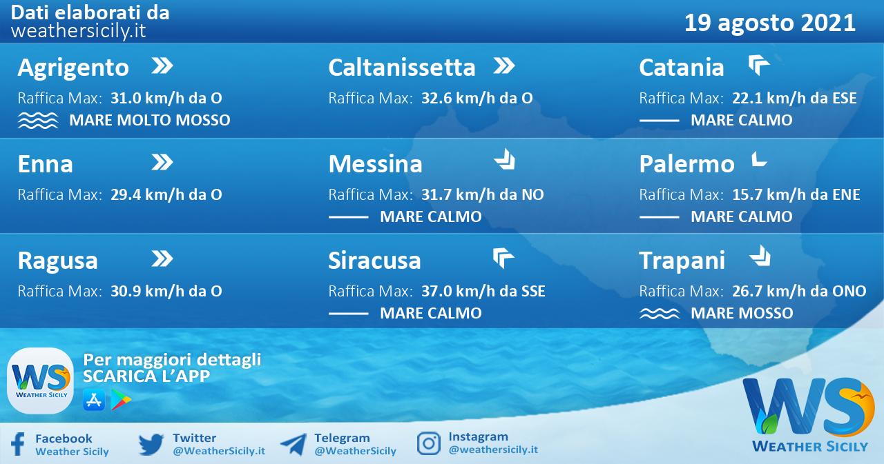 Sicilia: condizioni meteo-marine previste per giovedì 19 agosto 2021