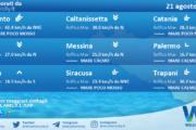 Sicilia: condizioni meteo-marine previste per sabato 21 agosto 2021