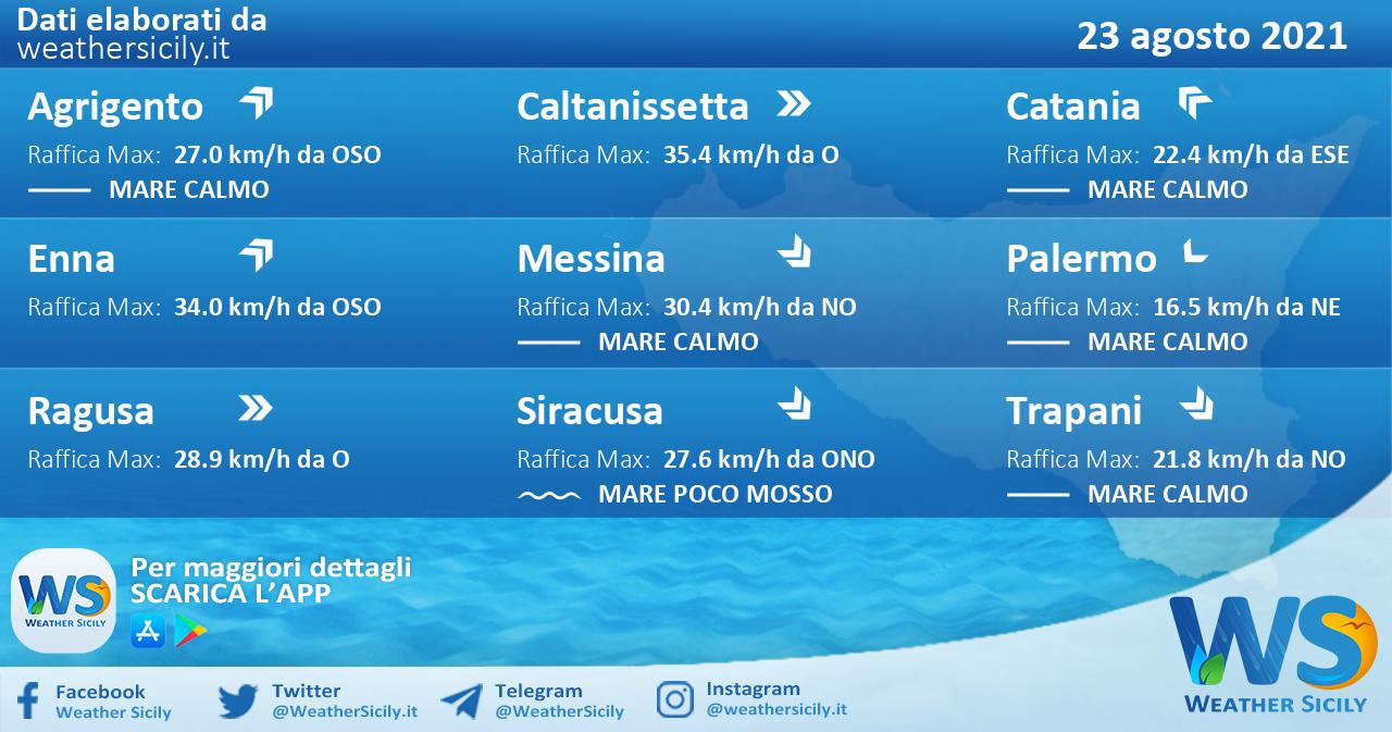 Sicilia: condizioni meteo-marine previste per lunedì 23 agosto 2021