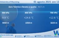 Sicilia: Radiosondaggio Trapani Birgi di domenica 01 agosto 2021 ore 12:00