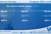 Sicilia: Radiosondaggio Trapani Birgi di mercoledì 11 agosto 2021 ore 00:00