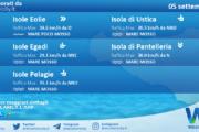 Sicilia, isole minori: condizioni meteo-marine previste per domenica 05 settembre 2021