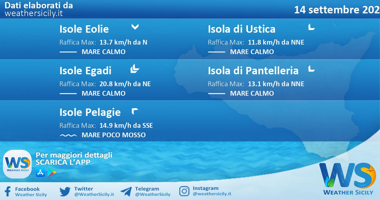 Sicilia, isole minori: condizioni meteo-marine previste per martedì 14 settembre 2021