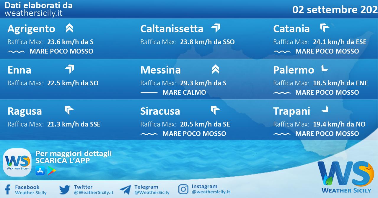 Sicilia: condizioni meteo-marine previste per giovedì 02 settembre 2021
