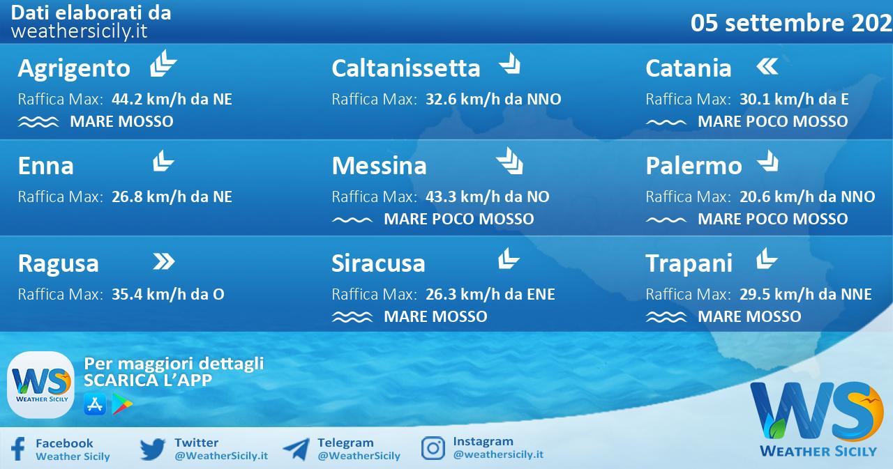 Sicilia: condizioni meteo-marine previste per domenica 05 settembre 2021