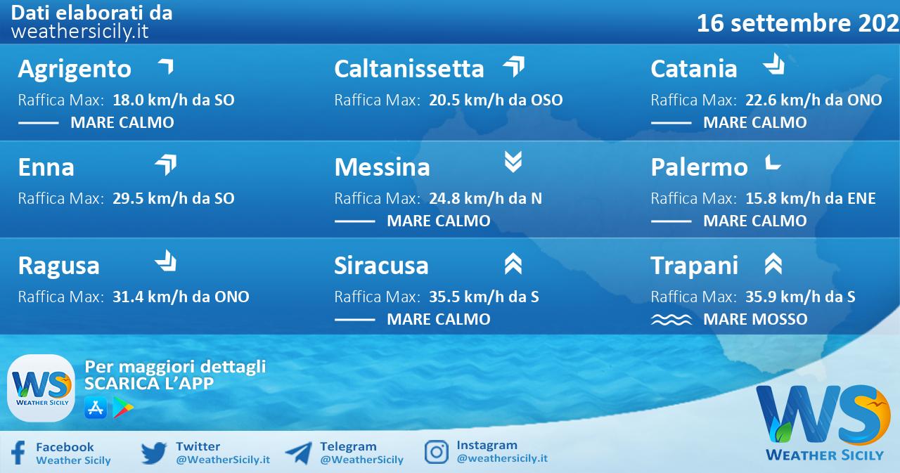 Sicilia: condizioni meteo-marine previste per giovedì 16 settembre 2021