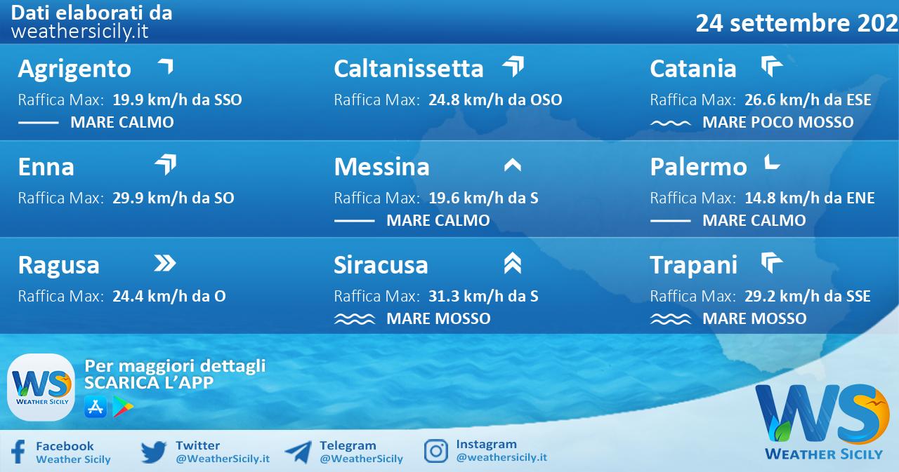 Sicilia: condizioni meteo-marine previste per venerdì 24 settembre 2021