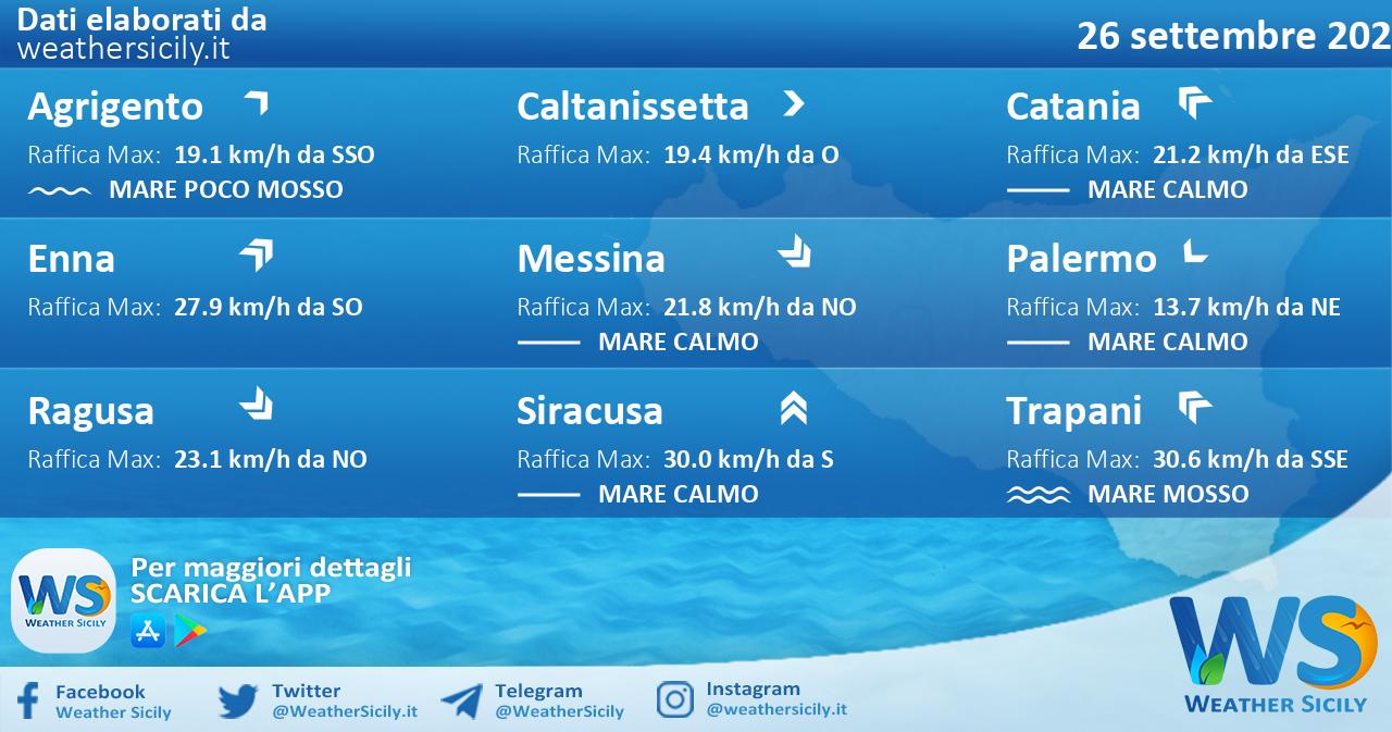 Sicilia: condizioni meteo-marine previste per domenica 26 settembre 2021