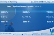 Sicilia: Radiosondaggio Trapani Birgi di mercoledì 01 settembre 2021 ore 12:00