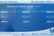 Sicilia: Radiosondaggio Trapani Birgi di domenica 26 settembre 2021 ore 00:00
