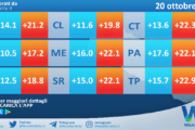 Temperature previste per mercoledì 20 ottobre 2021 in Sicilia