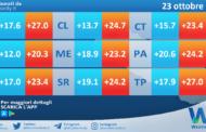 Temperature previste per sabato 23 ottobre 2021 in Sicilia