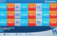 Temperature previste per giovedì 28 ottobre 2021 in Sicilia