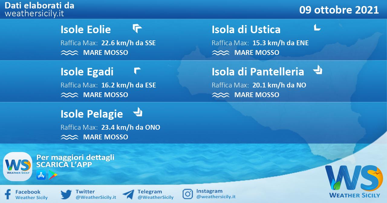 Sicilia, isole minori: condizioni meteo-marine previste per sabato 09 ottobre 2021