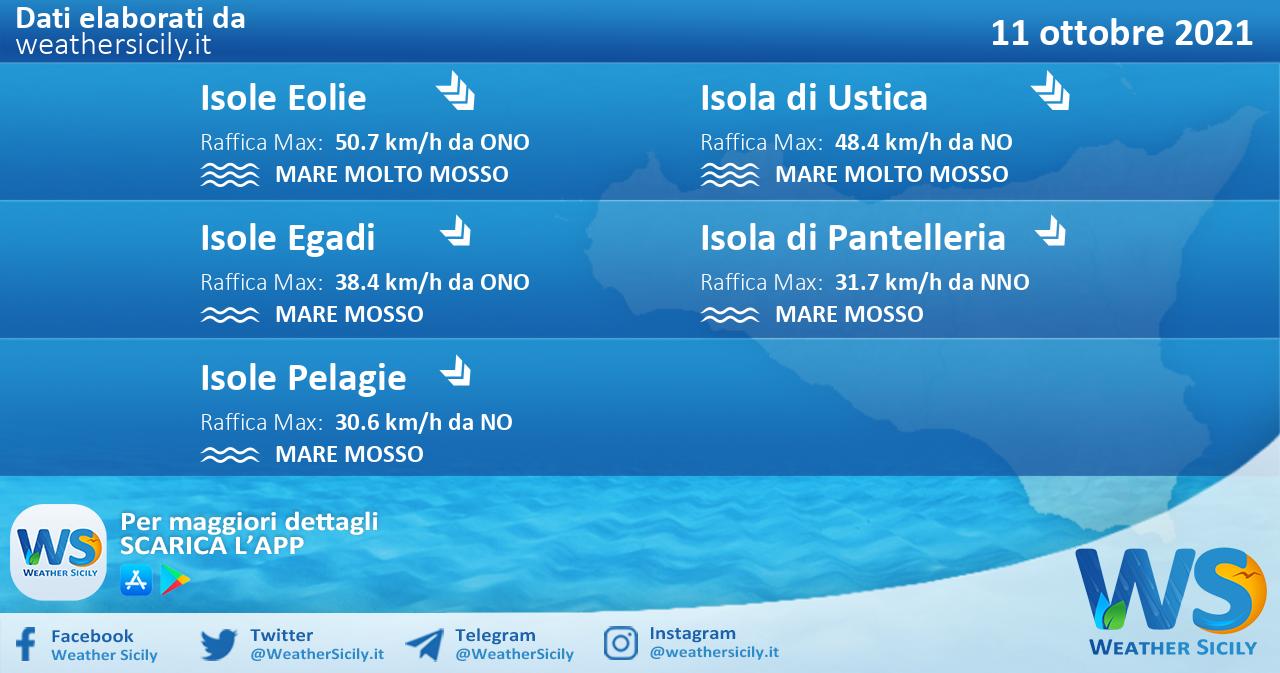 Sicilia, isole minori: condizioni meteo-marine previste per lunedì 11 ottobre 2021