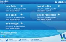 Sicilia, isole minori: condizioni meteo-marine previste per martedì 12 ottobre 2021