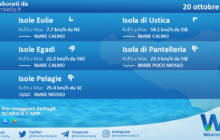 Sicilia, isole minori: condizioni meteo-marine previste per mercoledì 20 ottobre 2021