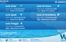 Sicilia, isole minori: condizioni meteo-marine previste per sabato 23 ottobre 2021