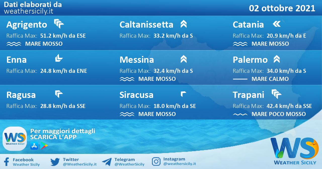 Sicilia: condizioni meteo-marine previste per sabato 02 ottobre 2021