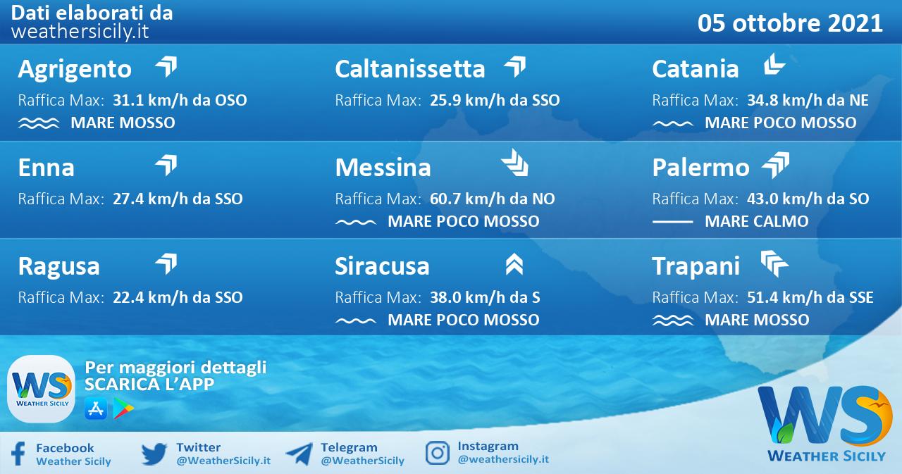 Sicilia: condizioni meteo-marine previste per martedì 05 ottobre 2021