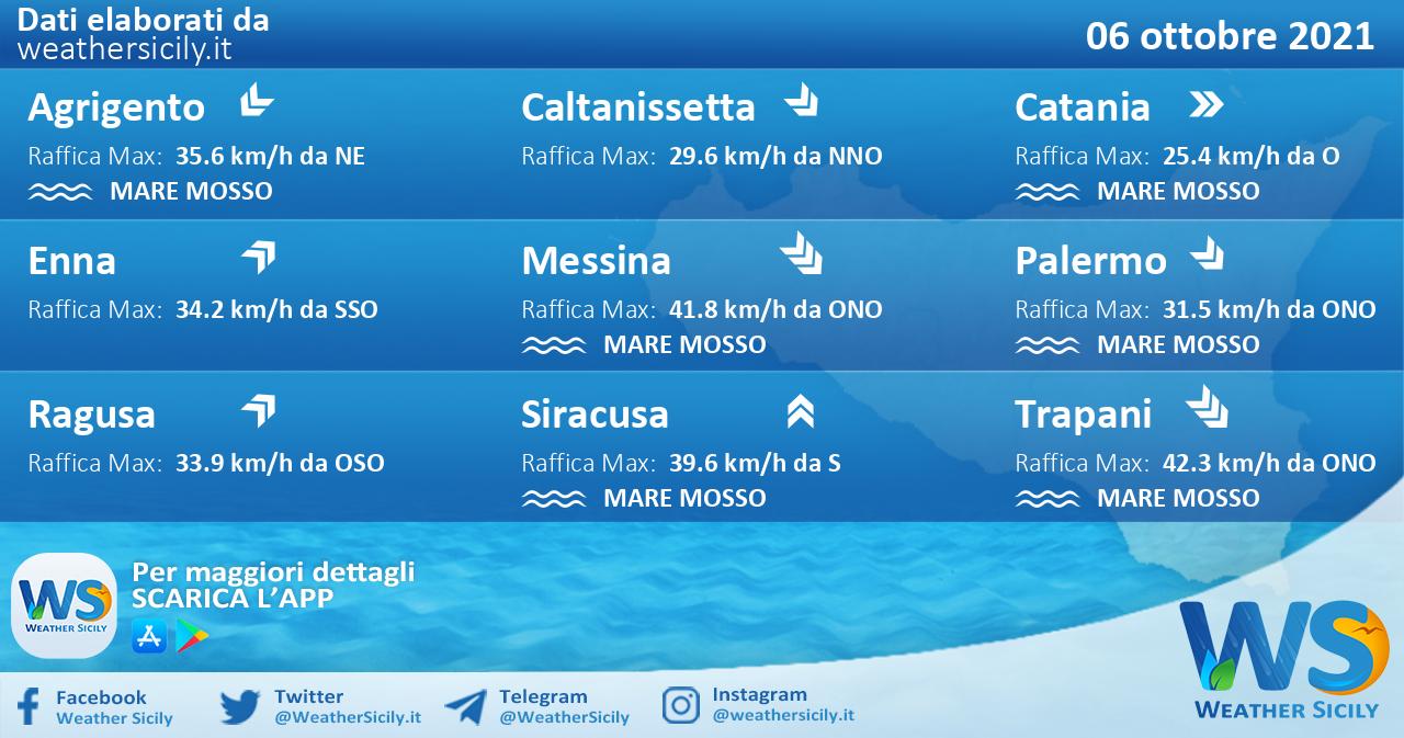 Sicilia: condizioni meteo-marine previste per mercoledì 06 ottobre 2021