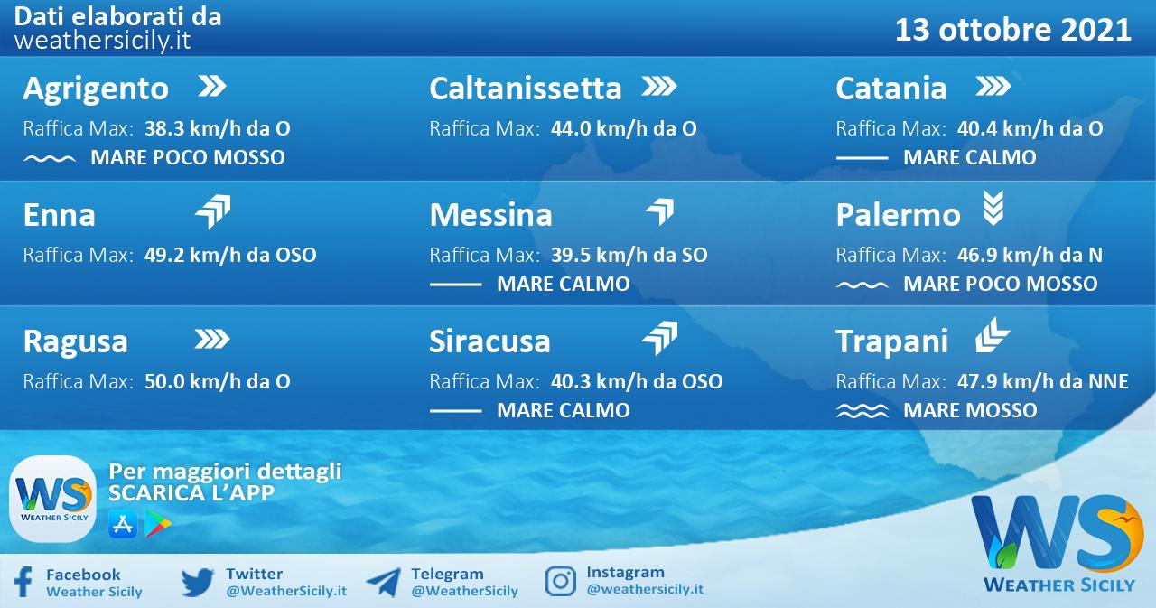 Sicilia: condizioni meteo-marine previste per mercoledì 13 ottobre 2021