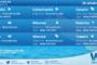 Sicilia: condizioni meteo-marine previste per martedì 26 ottobre 2021